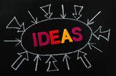 Ideas concept — Stock Photo