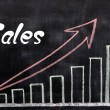 Charts of sales growth written with chalk on a blackboard — Stock Photo