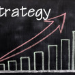 Stock Photo: Charts of strategy written with chalk on a blackboard