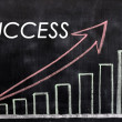 Charts of success written with chalk on a blackboard — Stock Photo #9375678