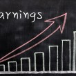 Charts of earnings growing up written with chalk on a blackboard — Stock Photo