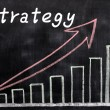 Charts of strategy written with chalk on a blackboard — Stock Photo