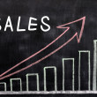 Charts of sales growth written with chalk on a blackboard — Stock Photo #9411567