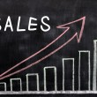 Charts of sales growth written with chalk on a blackboard — Foto de Stock