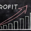 Charts of profit written with chalk on a blackboard — Stock Photo