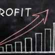 Stock Photo: Charts of profit written with chalk on a blackboard