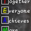 TEAM acronym (Together Everyone Achieves More), teamwork motivation concept of chalk handwriting on a blackboard - Stock Photo