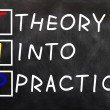 Stock Photo: Acronym of TIP for Theory into Practice