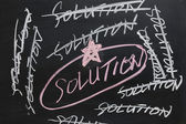Chalkboard drawing - solution — Stock Photo