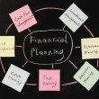 Foto Stock: Financial planning concept