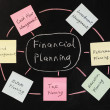 Stock Photo: Financial planning concept