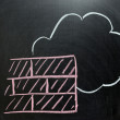 Security of cloud service by firewall - Stock Photo