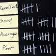 Stock Photo: Quantity of Excellent, good, average or poor