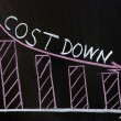 Cost down chart - Stock Photo