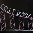 Cost down chart — Stock Photo #9428363