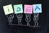 Concept of IDEA — Stock Photo