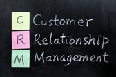 CRM, Customer Relationship Management — Stock Photo