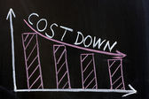 Cost down chart — Stock Photo