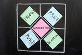 Concept of marketing — Stock Photo