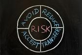 Pojęcie ryzyka — Zdjęcie stockowe