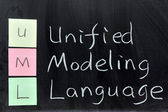 UML, Unified Modeling Language — Stock Photo