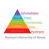 Maslow — Vector de stock