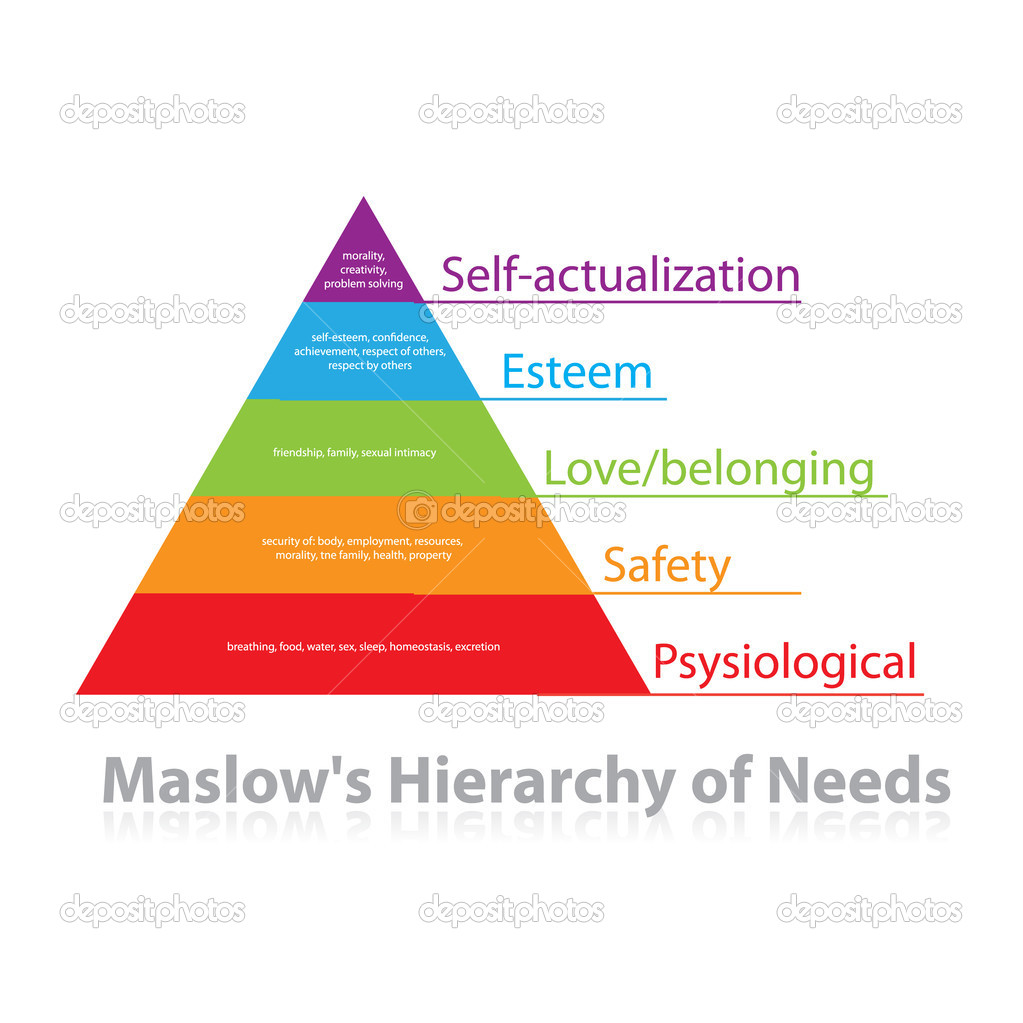 Maslow's pyramid of needs - analysis of human needs and position them in a hierarchy. Psychology. Illustration. Vector. — Stock Vector #10570354