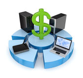 Computer devices around dollar sign. — Stock Photo