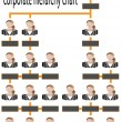 Stock Vector: Corporate hierarchy chart business woman