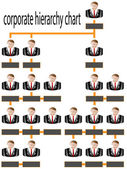 Corporate hierarchy chart business man — Stock Vector
