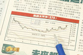 Stock charts in newspaper — Stockfoto