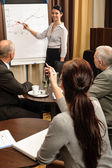 Business woman point flip-chart leadership meeting — Stock Photo