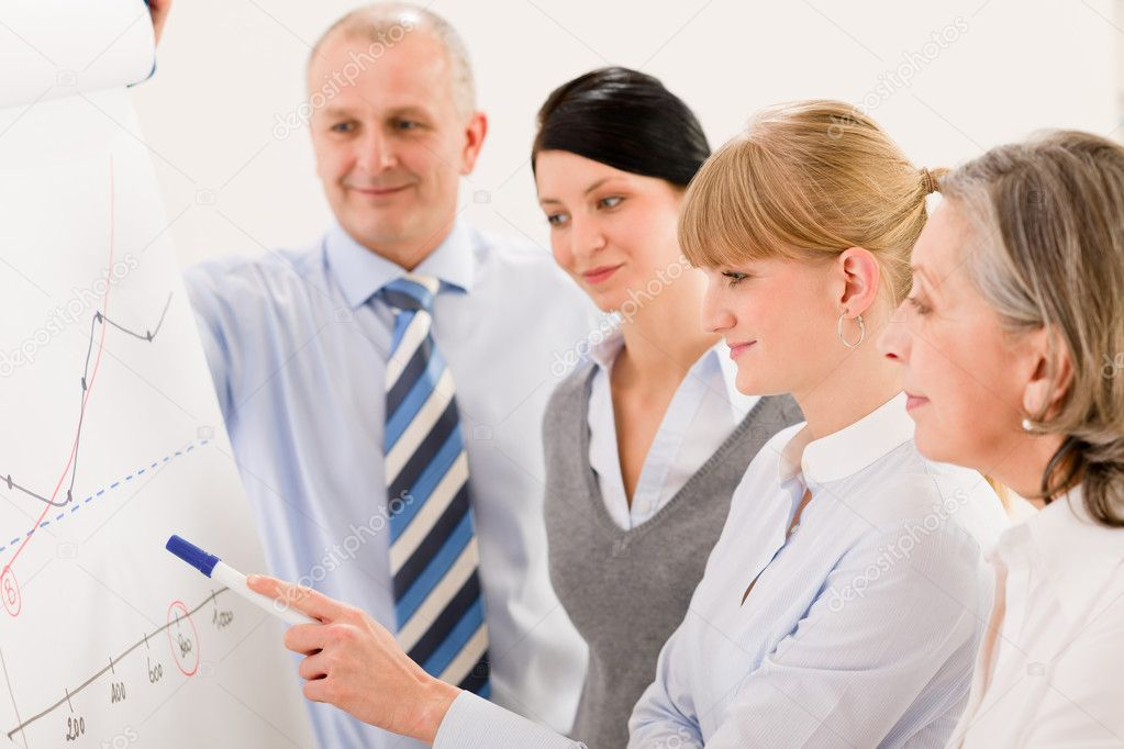 Business team standing in front of flip chart giving presentation — Stock Photo #9036793