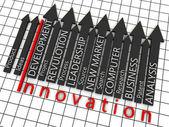 Innovation — Stock Photo