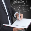Stock Photo: Businessman write on notebook with strategic plan.