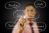 Homme d'affaires écrire affaires stratégiques de planification sur le tableau blanc. — Photo