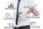 Zakenman duwen bedrijf strategische planning op het whiteboard. — Stockfoto