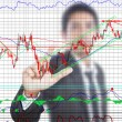 Businessman pushing finance graph for trade stock market on the whiteboard. — Foto Stock