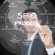 Businessman write SEO process on the whiteboard. — Stock Photo #9704903