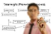 Empresario escribir diagrama de servicio web en la pizarra. — Foto de Stock