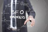 Businessman pushing SEO process on the whiteboard. — Stock Photo