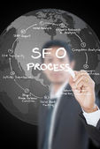 Businessman write SEO process on the whiteboard. — Zdjęcie stockowe