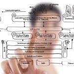 Businessman pushing web service diagram on the whiteboard. — Stock Photo #9778916