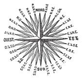 Compass Rose or Windrose, vintage engraving. — Stockvektor