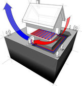 Heat pump/underfloor heating diagram — Cтоковый вектор