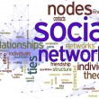 Social network word cloud - Foto de Stock