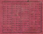 Oude tafel van vermenigvuldiging op school beurt papier — Stockfoto