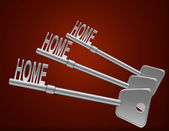 Home security concept. — Stock Photo