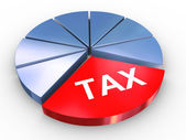 3d tax pie chart — Stock Photo
