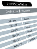 Credit score ratings — Foto Stock